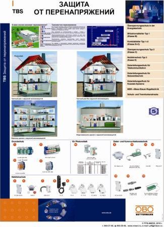 Виды плакатов по электробезопасности