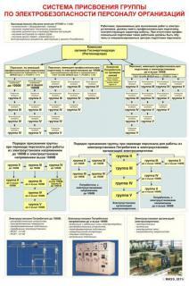 Инструкция Для Всех Работников По Электробезопасности